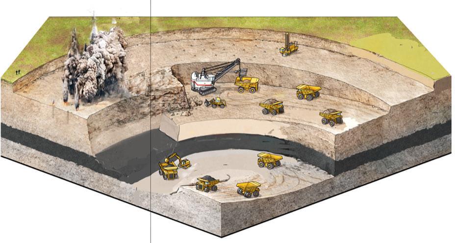 Археологические изыскания